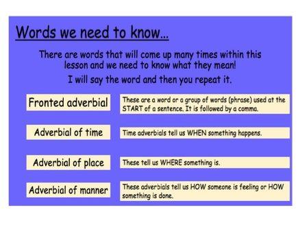 Grammar: Fronted Adverbials (Year 3)