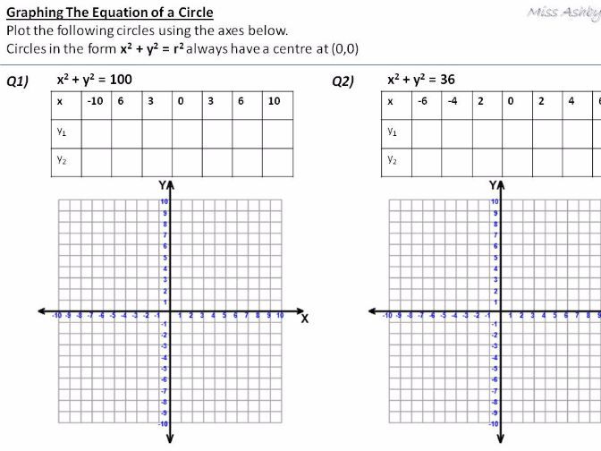 Equations Of Circles By Leond06 Teaching Resources Tes