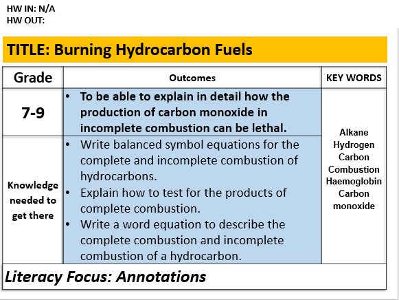 C9.3 Burning Hydrocarbon Fuels