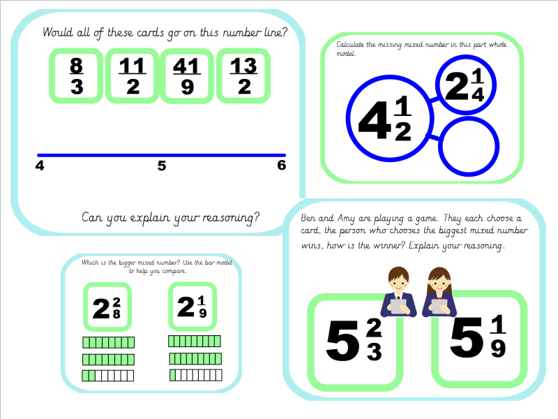 Year 5 Fractions Bundle (Linked to White Rose Small Steps)