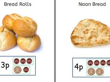 Bakery Role Play Price Book