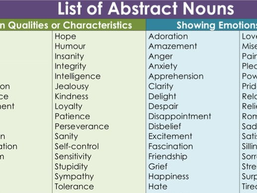 List of Abstract Nouns (80+)