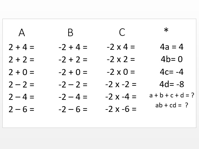 Negative number starter with answers