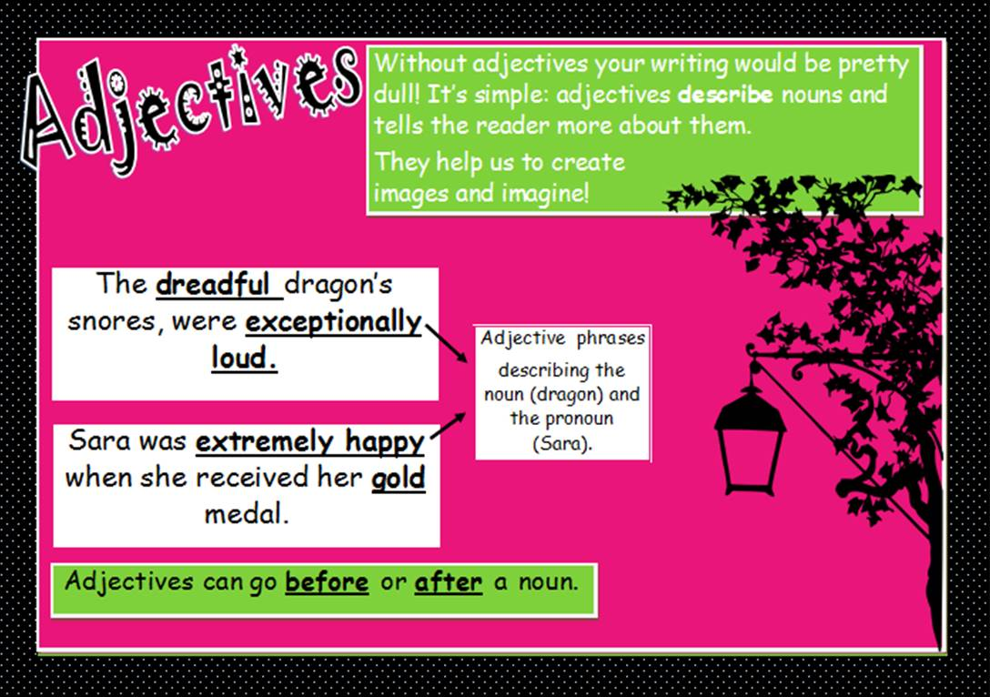 Adjectives display and word mat