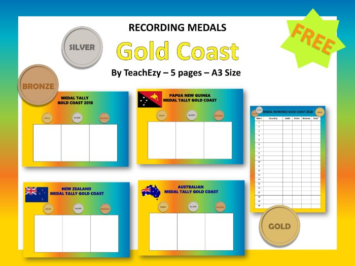 Recording Medals Gold Coast Games 2018 FREE