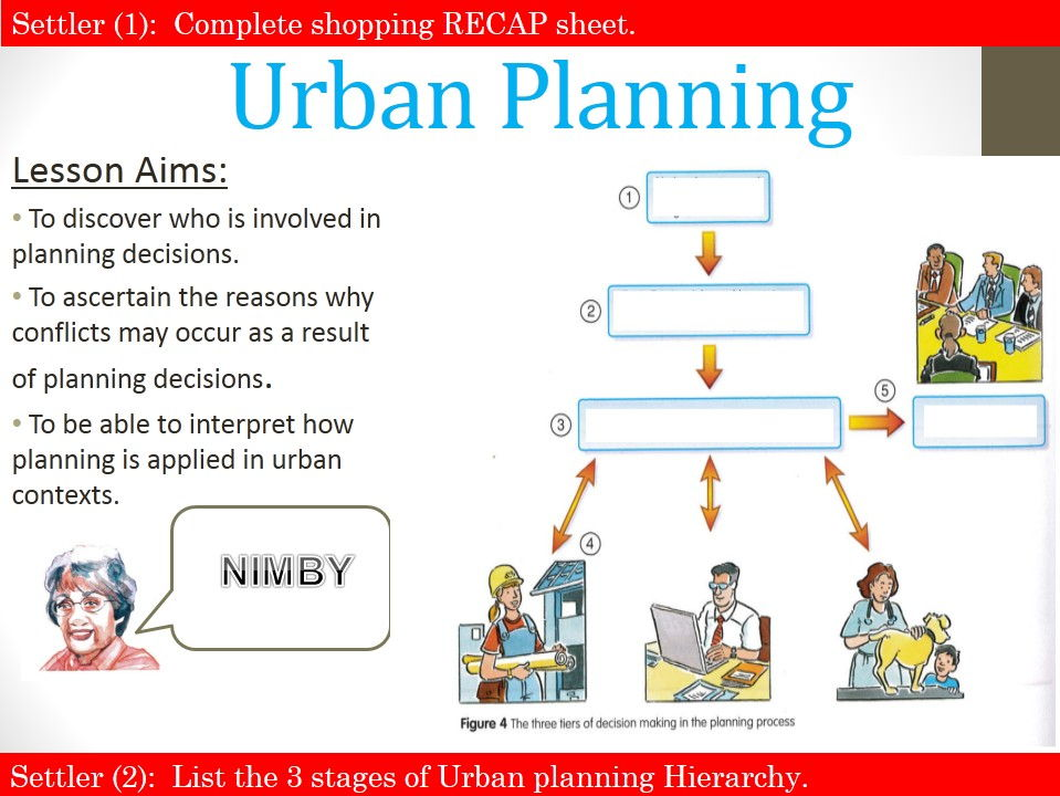 The Urban Planning and Conflict Bundle
