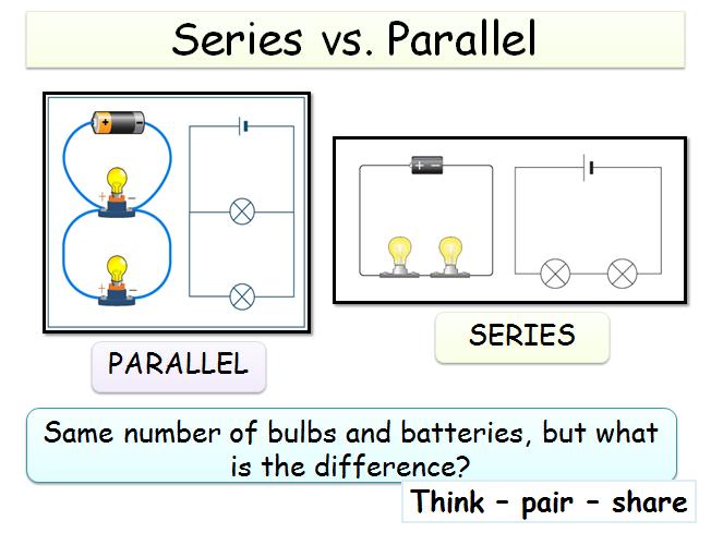 KS3 (Electricity unit) - Series vs parallel