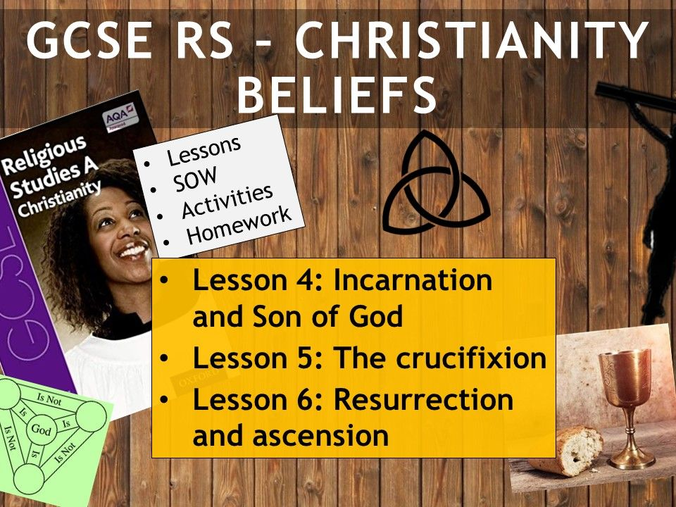 AQA GCSE RE RS - Christianity Beliefs - Lessons 4-6