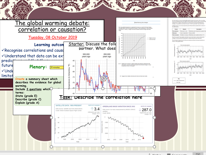 The Global Warming Debate - causation or correlation?