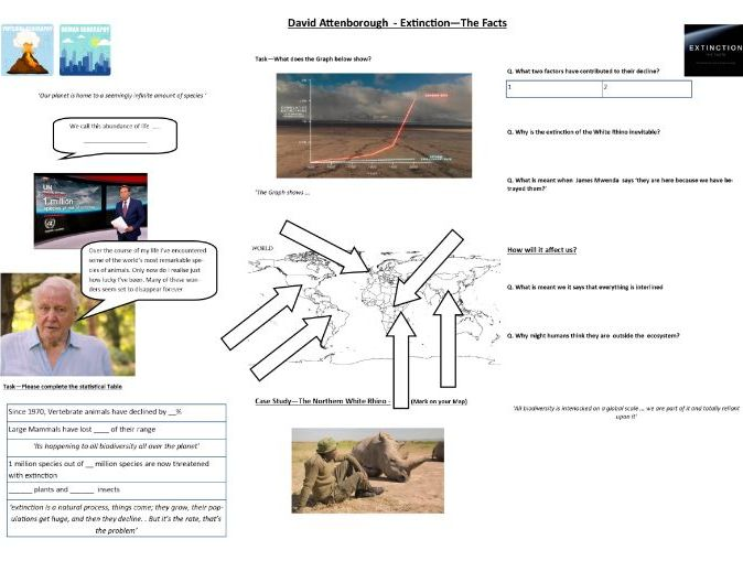 BBC - Extinction - David Attenborough - Worksheet to support the BBC Documentary