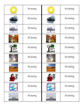 Weather in English Dominoes