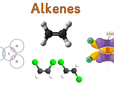 AS/A-Level Chemistry - Alkenes PPT + question sheets] (AQA)