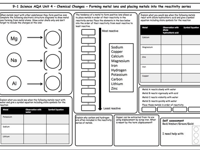 AQA Chemistry 9-1 - Revision Mats/Grids for Unit 4 Chemical Changes Part 1 Metals and electrolysis