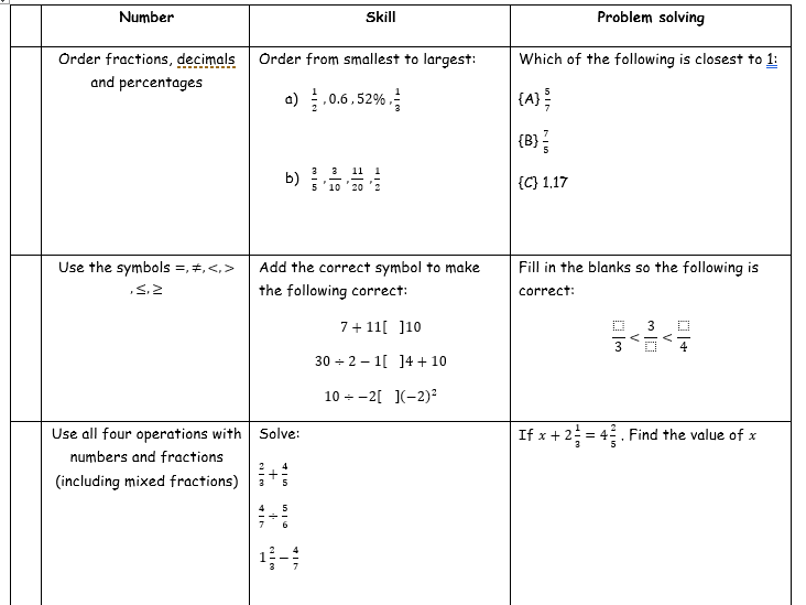 Foundation Revision booklet