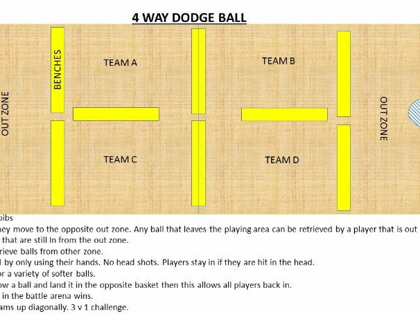 Dodgeball Games (13 totally different versions)