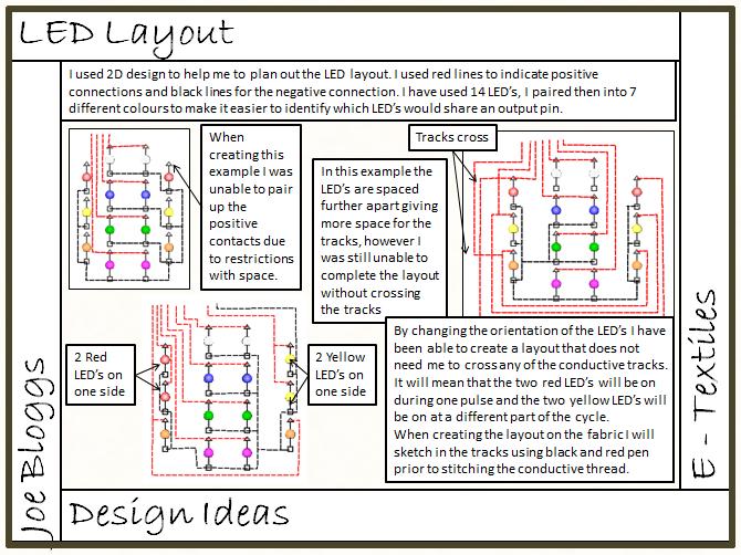 Eduqas Design Technology E-Textiles Project Sketchbook Example