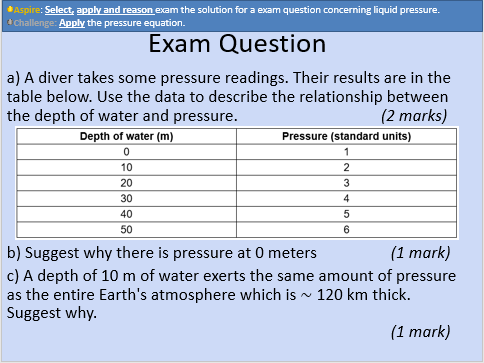 GCSE OCR Physics: Pressure Revision