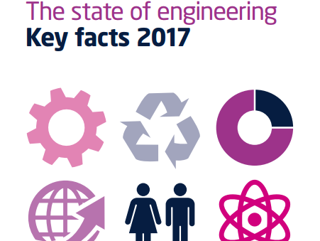 Infographic about engineering careers