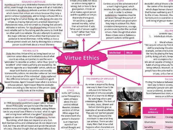 A2 Ethics Virtue Ethics- A and B style Question structure.  ALL EXAM BOARDS