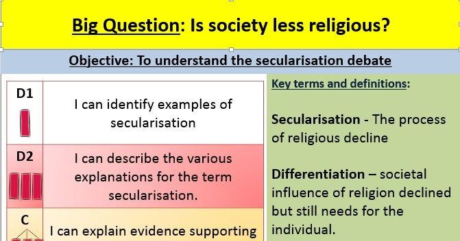Secularisation debate