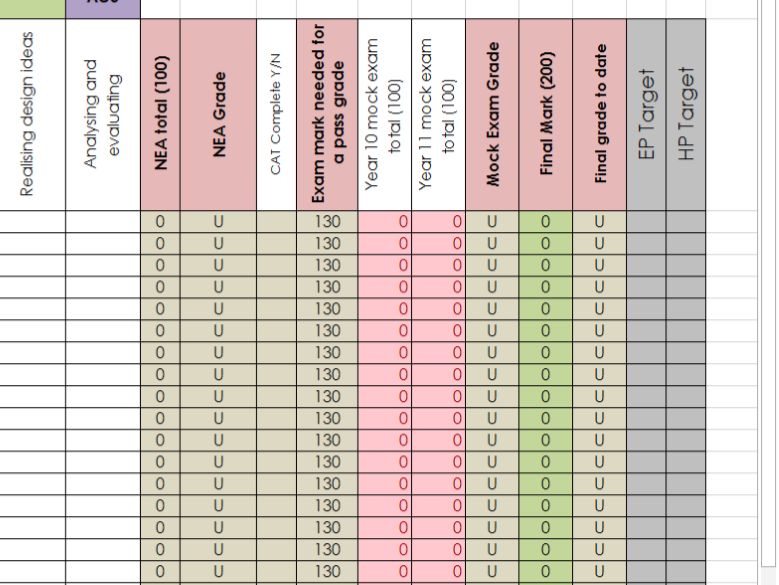 AQA GCSE 1-9 Trackers Design & Technology and Food Prep. & Nutrition