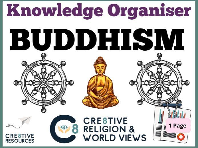 Buddhism RE Knowledge Organiser