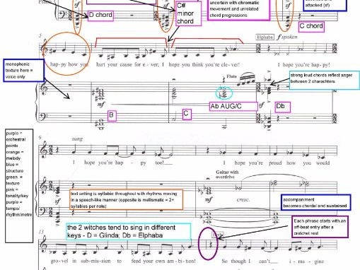 """EDEXCEL GCSE 2017 onwards - """"Defying Gravity"""" - Annotated Score with Embedded Audio Extracts PDF"""