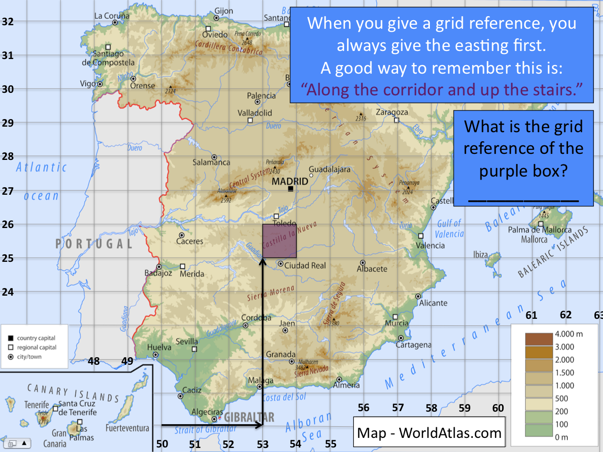 4-Figure Grid References in Spain - Geography of Spain - KS2