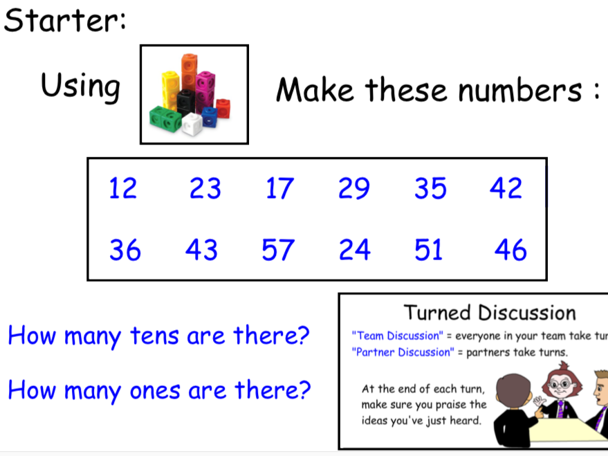 Partitioning in Tens & Ones