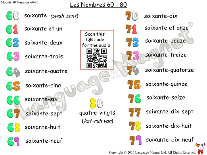 French Numbers 60 to 80 Audio Vocabulary Sheet