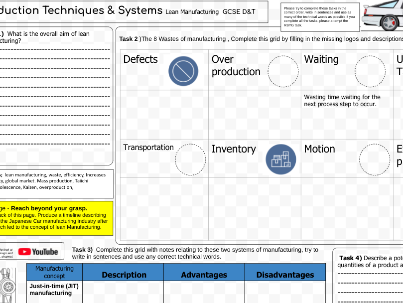 Lean manufacturing and Jit for GCSE D&T