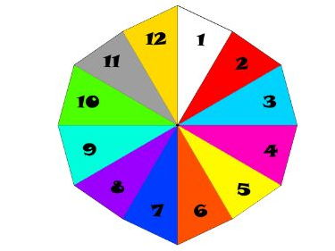 1 to 12 spinner for playing games
