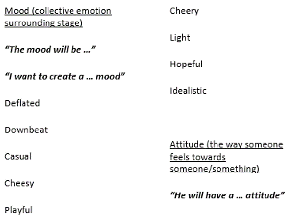 List of moods, attitudes and responses.