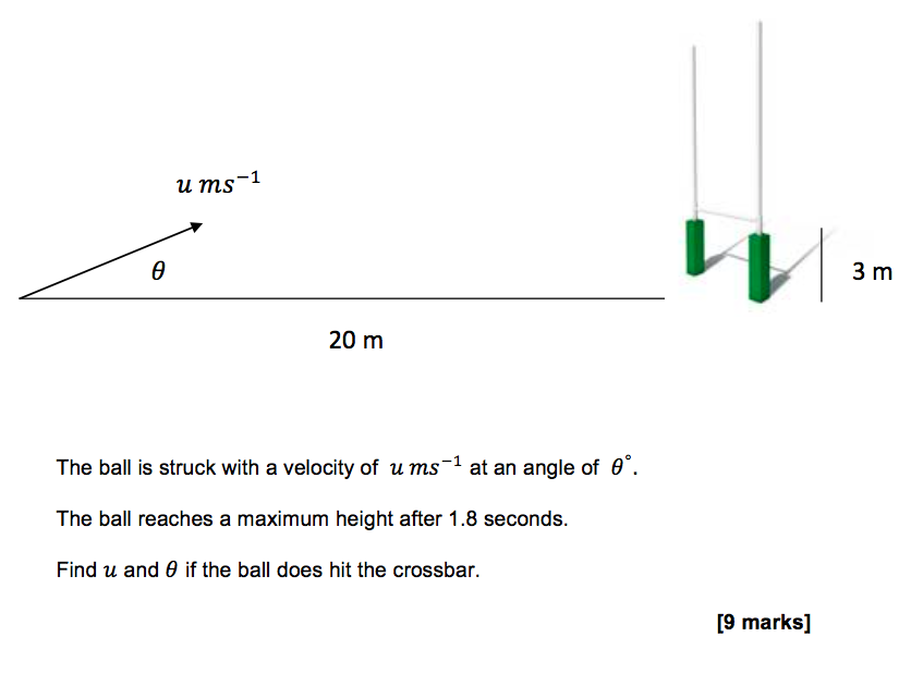 New Maths A Level 2019 - AQA style Practice Paper 2
