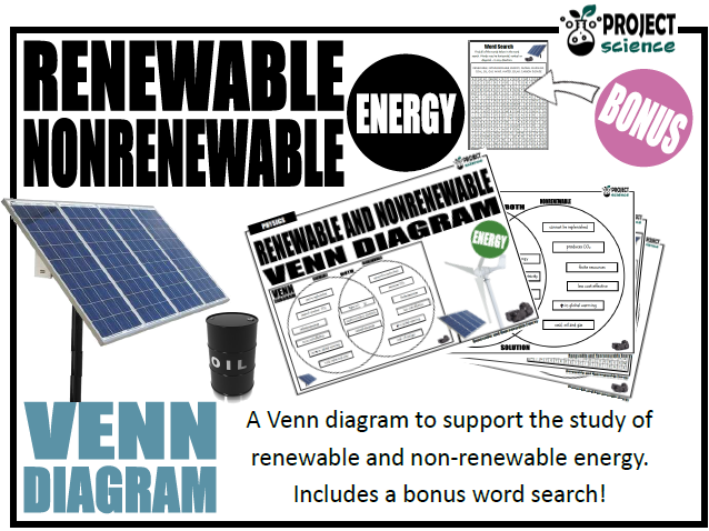 Renewable and Nonrenewable Energy Venn Diagram