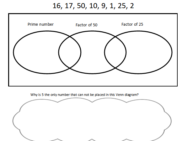 Prime Square Factors And Multiples Using Venn And Carroll Diagrams