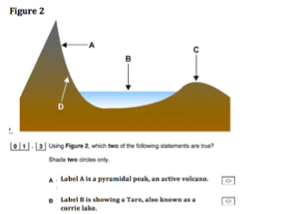 Glacial Landforms Exam Style Questions ( New 9-1 AQA)