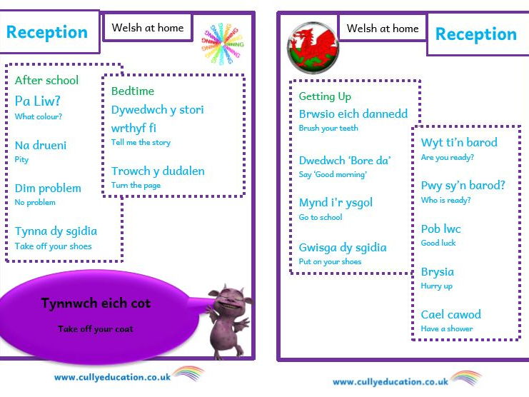 Welsh at home Booklets and Audio files for Parents - Reception