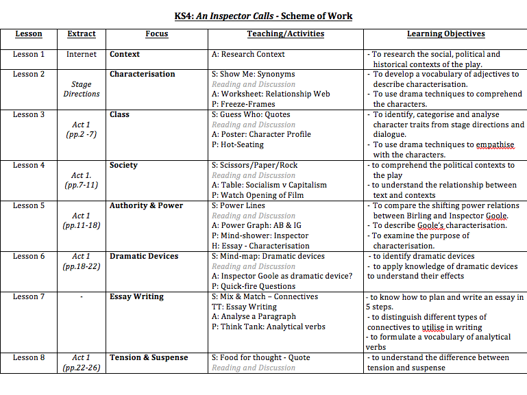 An Inspector Calls Scheme of Work (SOL)