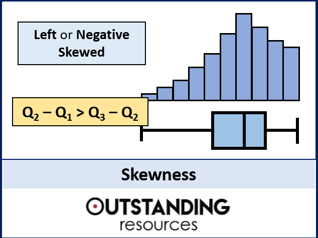 Skewness (Pearson's skewness coefficient and Quartiles skewness) + worksheet