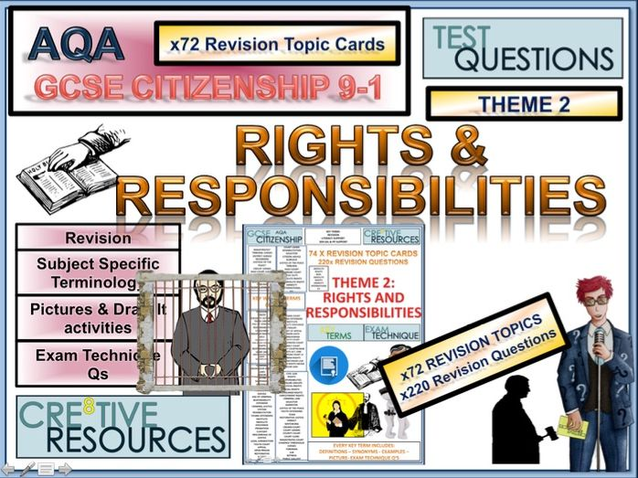 AQA Citizenship GCSE Theme 2: Rights and Responsibilities Revision Topic Cards
