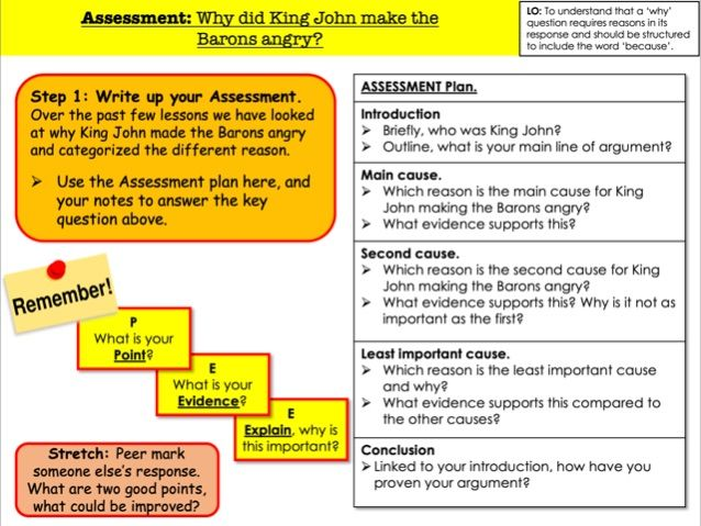 Assessment: Why did King John make the Barons angry?