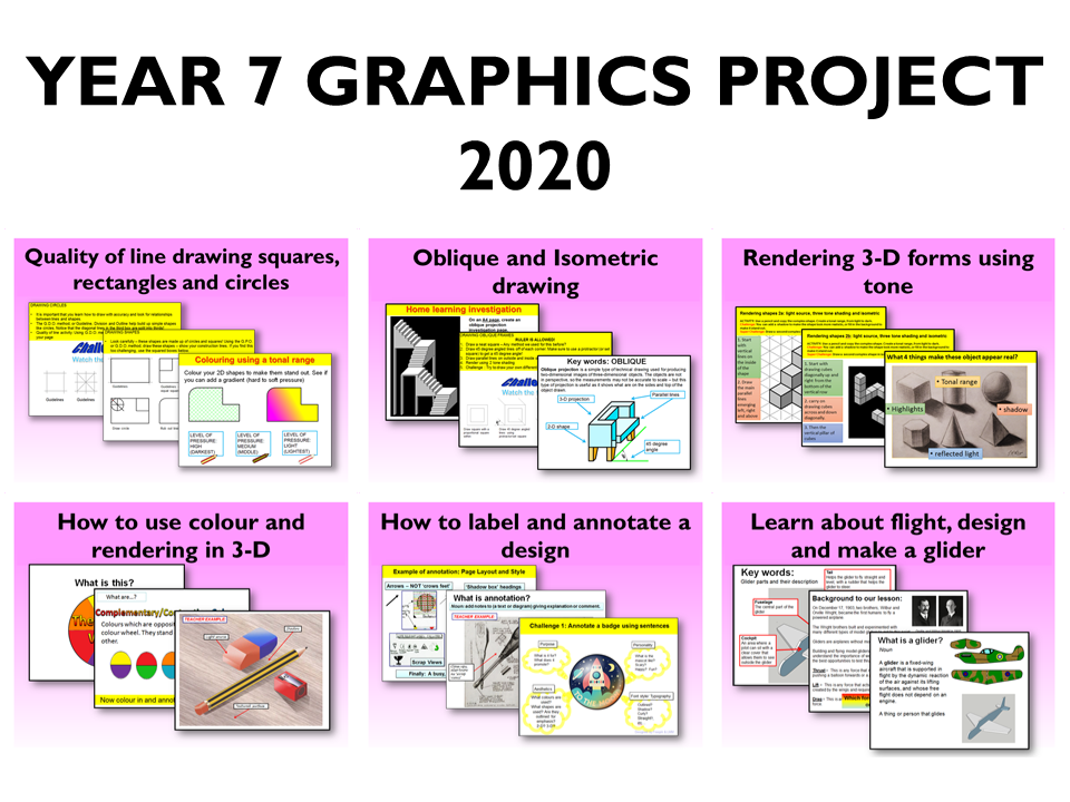 GRAPHIC DESIGN PROJECT YEAR 7 2020
