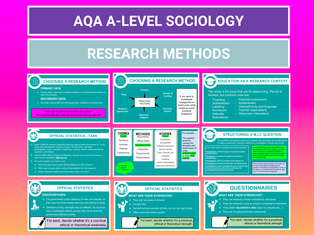 Research Methods - AQA A-level Sociology - Entire Unit