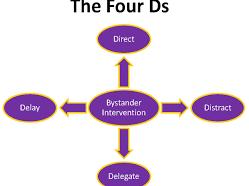 Edexcel GCSE Psychology - Social Influences - Pack 1 - Bystander Intervention