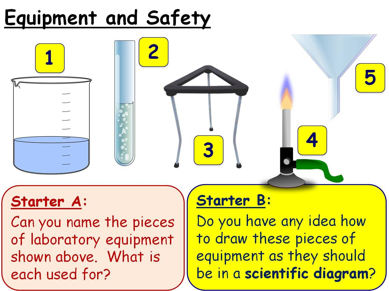 Mixtures and Separation Year 7 Topic + Practical Skills Training - 10 full lessons (KS3 7E)