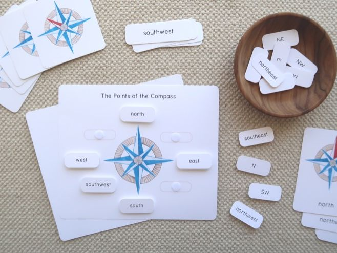 Compass Activities, Hands-on, Geography Skills, 3-Part Cards, Labelling Activity, KS1, KS2