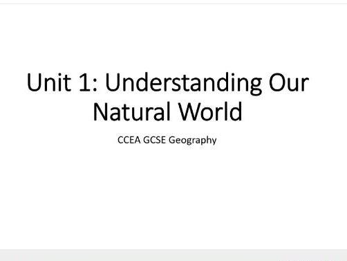 CCEA GCSE  Geography Unit 1 Drainage Basin terminology