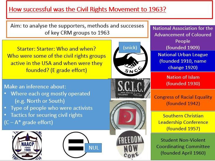 Civil rights - groups in USA - AS/ A2 revision/ high level GCSE