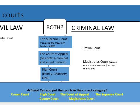 Criminal Law Worksheets. Worksheets. Rejuvenems Thousands of ...
